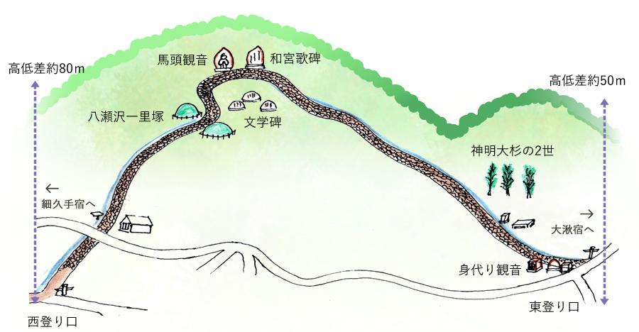大湫宿 タイムスリップスポット 琵琶峠 大湫町コミュニティ推進協議会